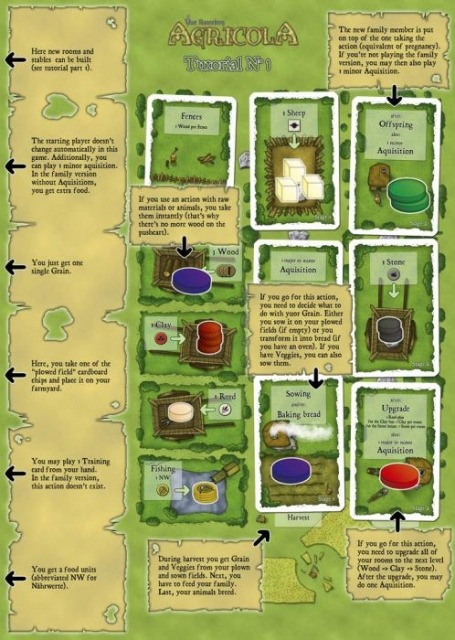 Agricola tutorial 1