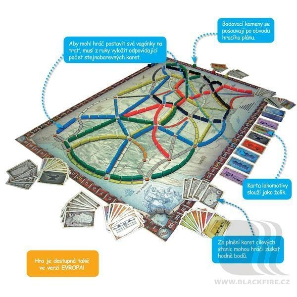 Ticket to Ride - tutorial